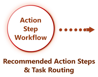 Risk Workflow Software for Risk Management
